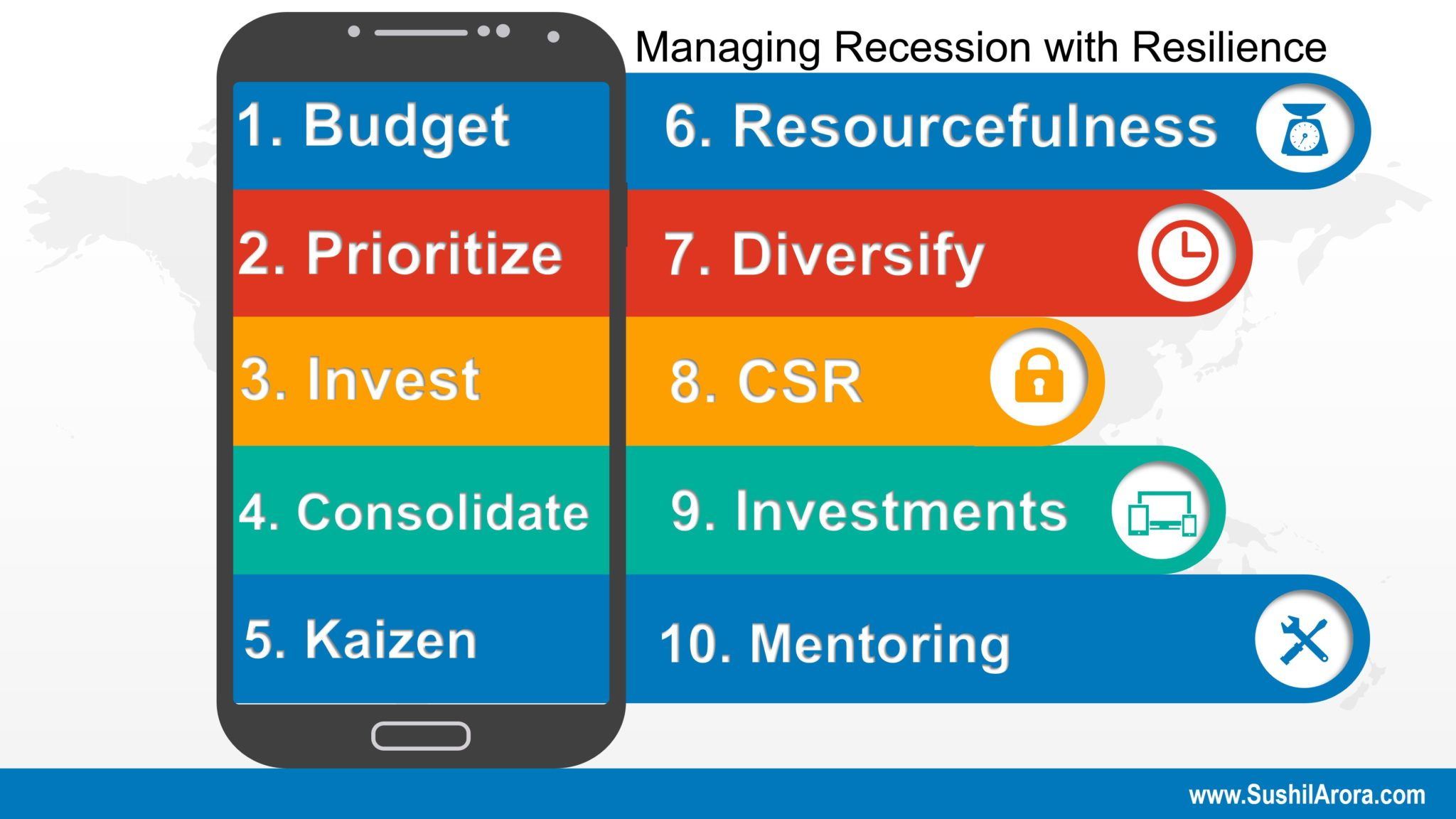 How to manage recession
