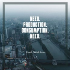 Production.Consumption. Need